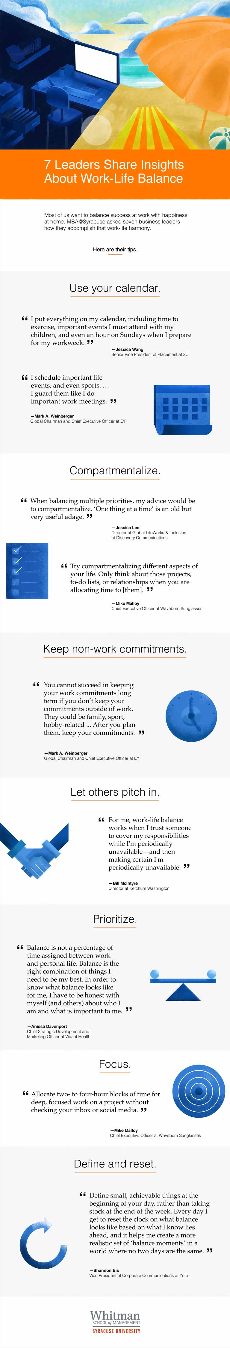 Infographic sharing insights about work-life balance that are also repeated below.