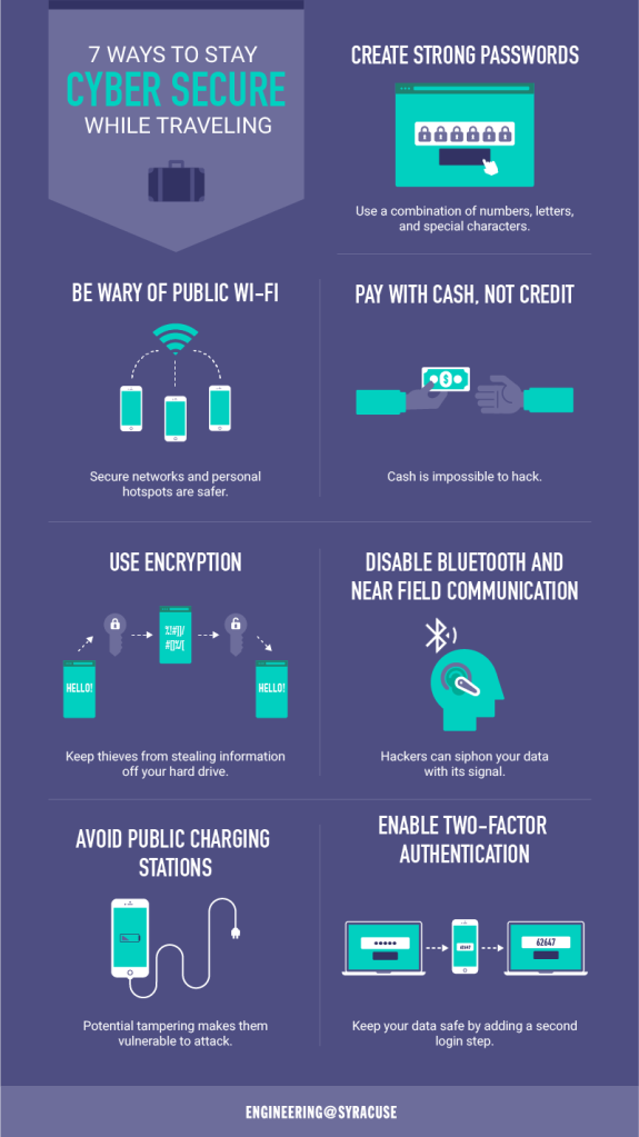 Infographic sharing 7 ways to stay cyber secure while traveling.