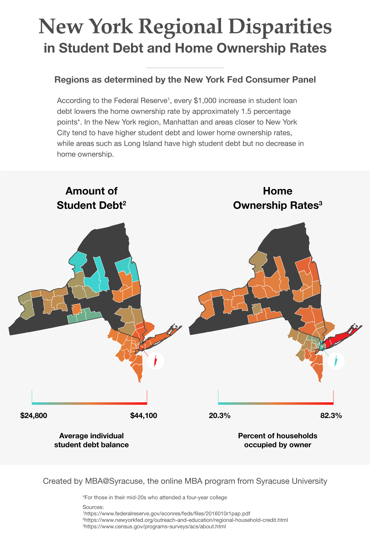 Heat maps showing the New York regional disparities in student debt and home ownership rates.