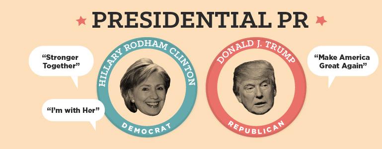 Presidential PR
